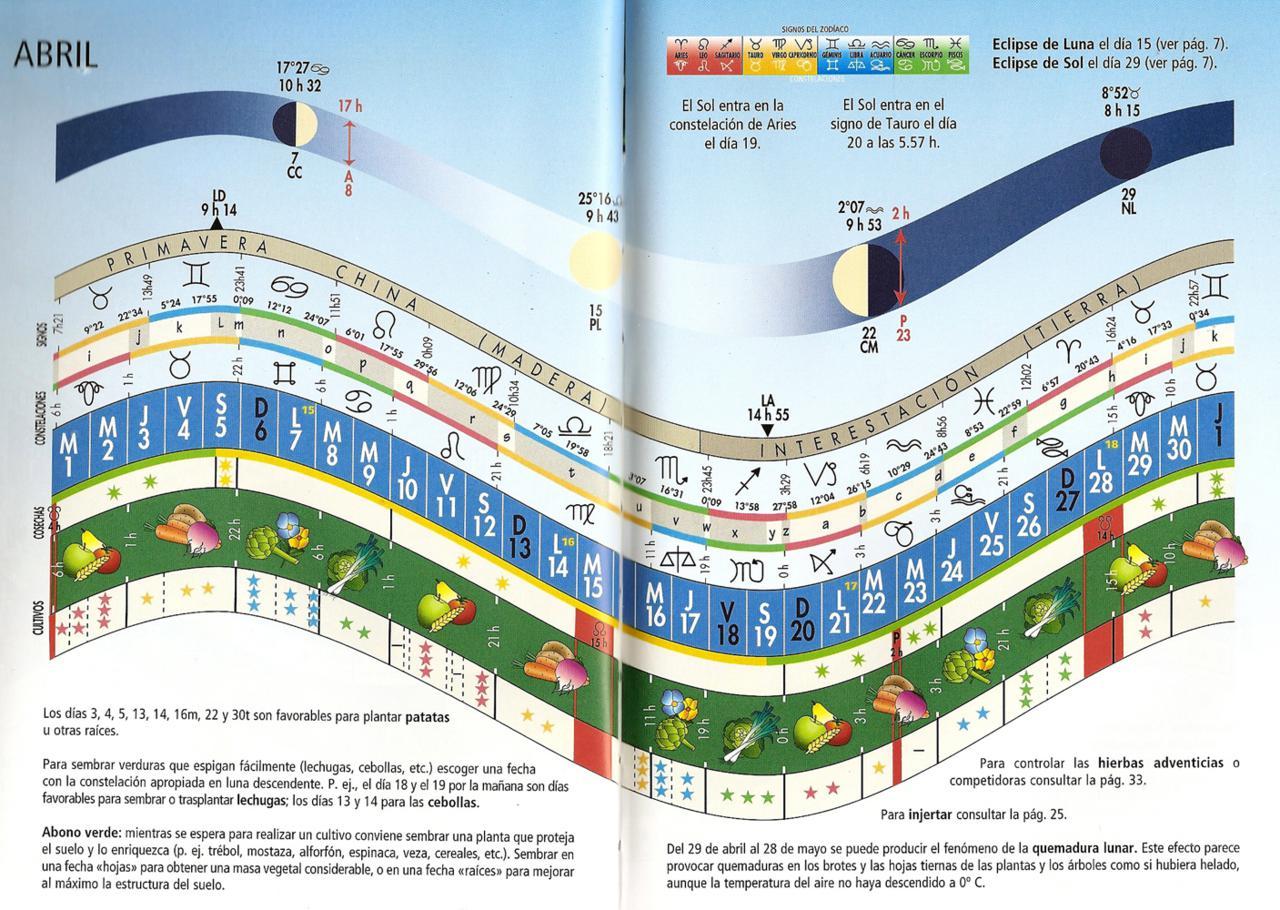 AutoCultivo-De-Marihuana.es-Calendario-Lunar-2014-para-Marihuana-13